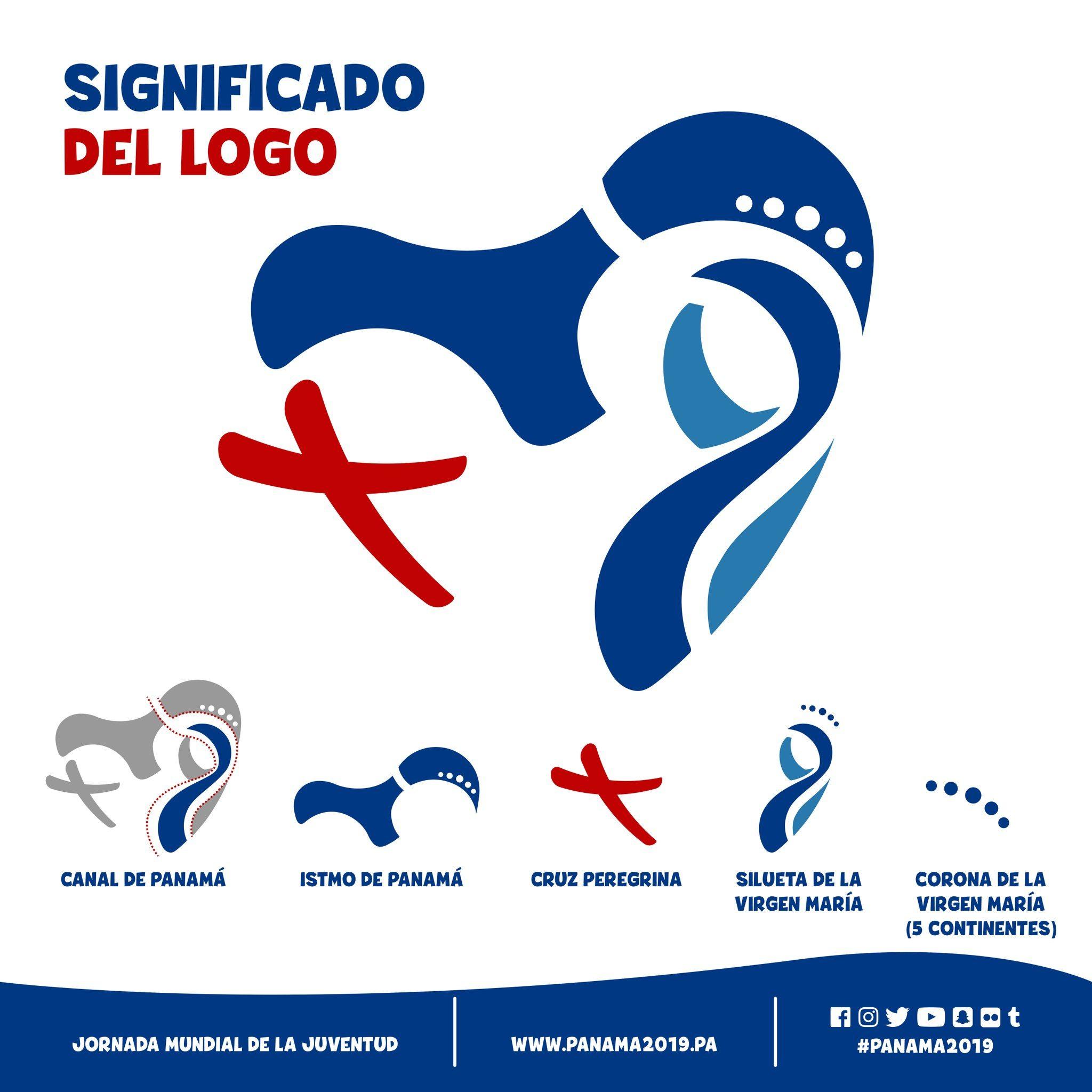 María como protagonista del logo de la Jornada Mundial de la Juventud 2019
